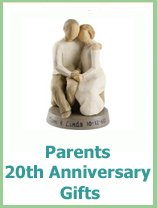 parents 20th anniversary gifts