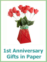 1st anniversary gifts for your wife