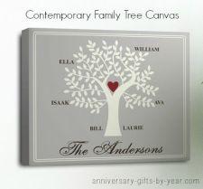 25th anniversary family tree canvas