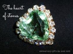 55th anniversary symbol - emeralds