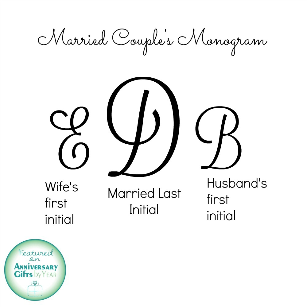how to make your couple monogram