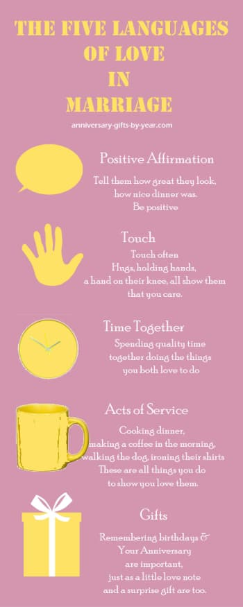 five languages of love in marriage