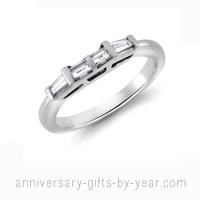 baguette diamond anniversary ring