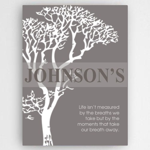 4th anniversary gift for men - personalized canvas