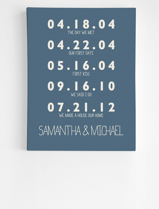 personalised anniversary canvas