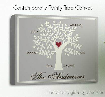 25th anniversary family tree canvas