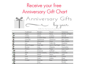 anniversary gift chart by year