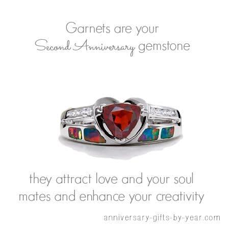 garnets anniversary gemstone