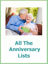 wedding anniversary gift lists