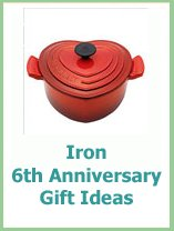 Traditional anniversary gifts ideas from your 1st to for Traditional 1st anniversary gifts for her