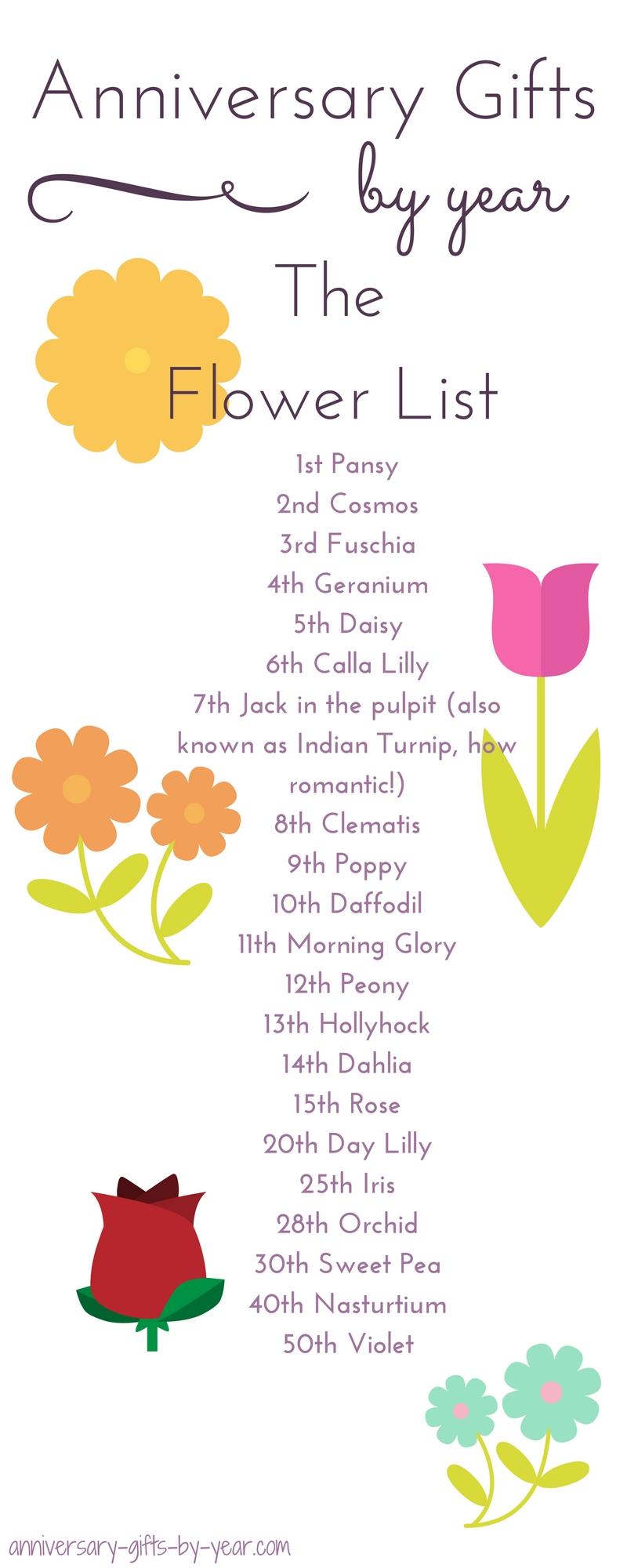 anniversary flower list