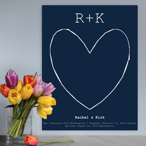 personalized anniversary canvas