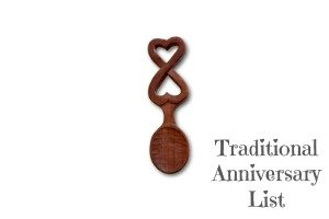 traditional anniversary gift list